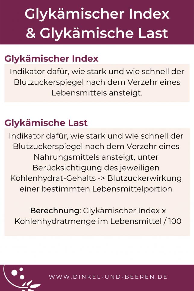 Glykämischer Index Glykämische Last